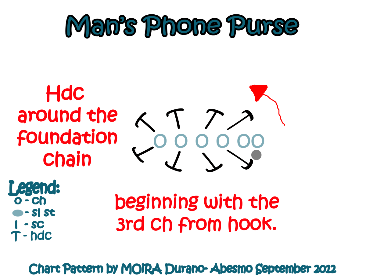 Hdc around the foundation chain.
