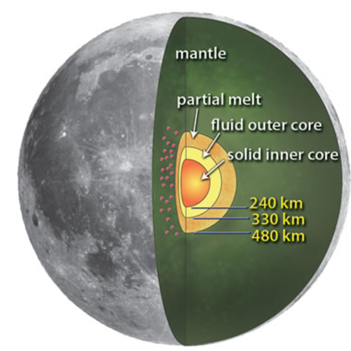 moon-formation-structure-and-facts-for-kids