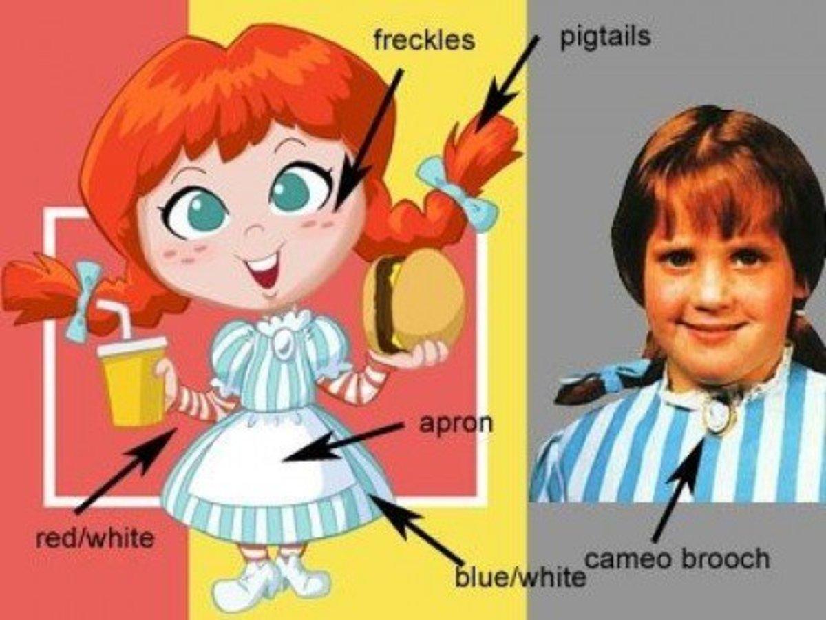 Wendy's costume diagram