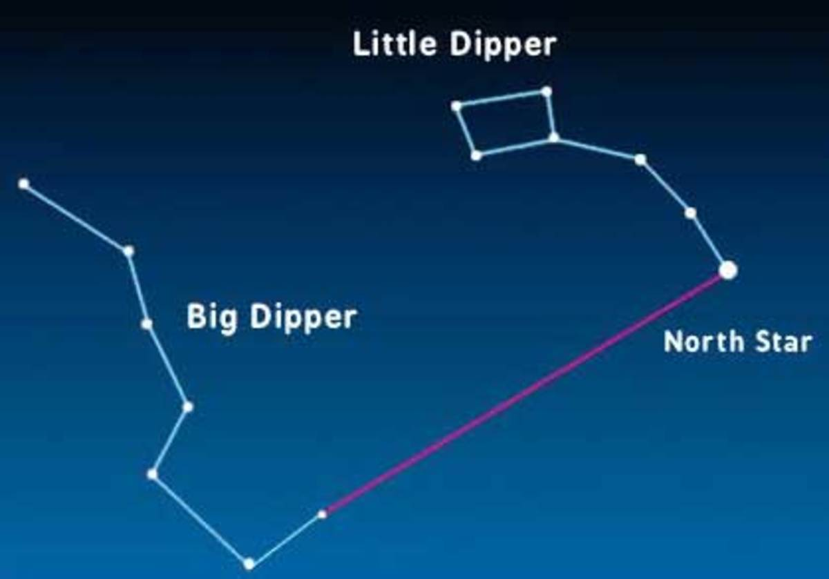 The Big Dipper can be used to find the North Star