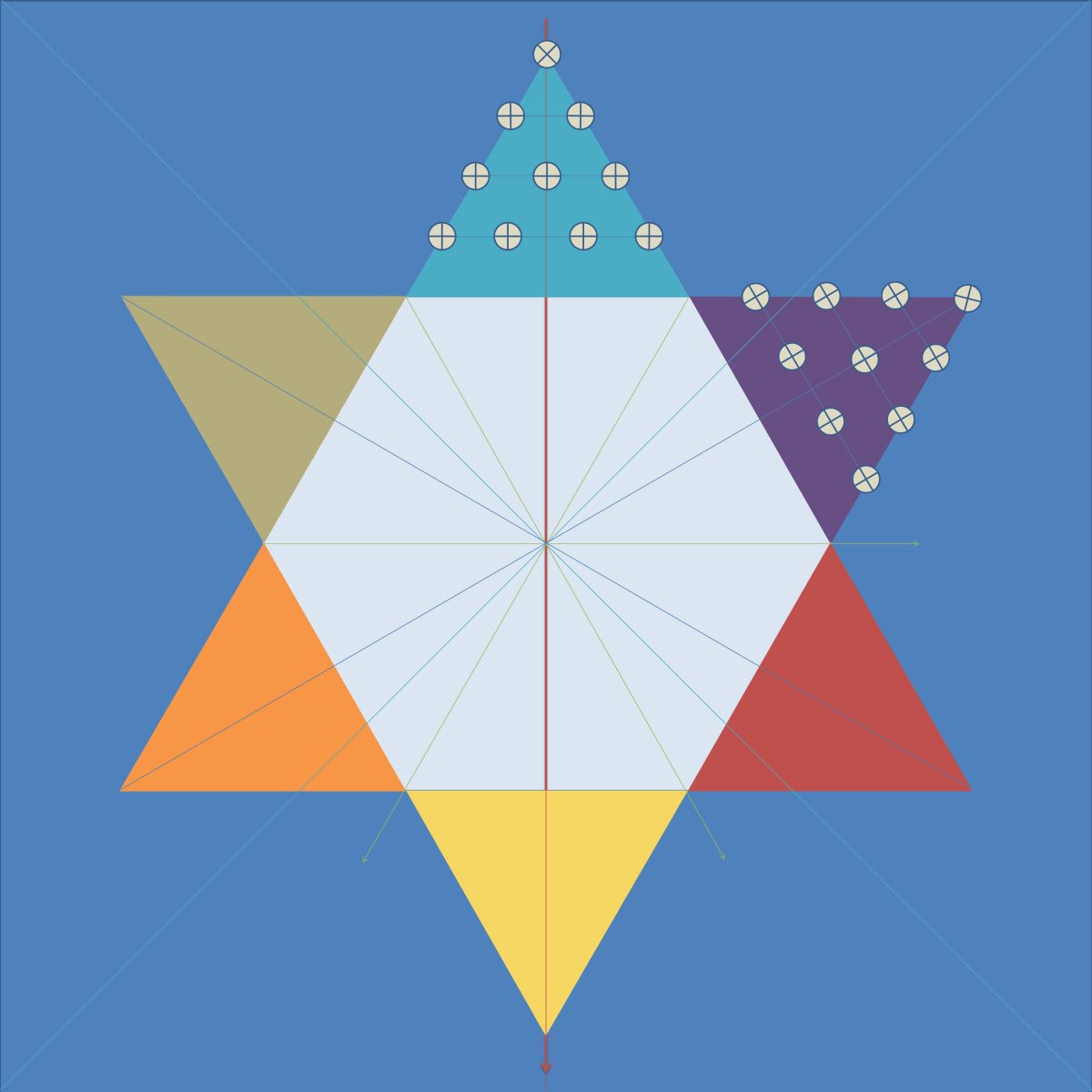 Figure 4 - Starting with 10 point marks for each triangle...