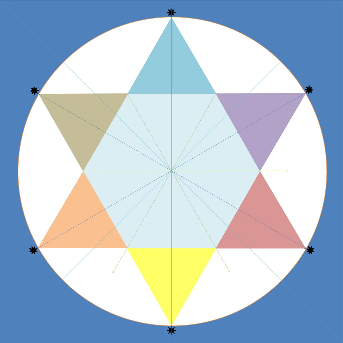 Figure 3 - Six-point star