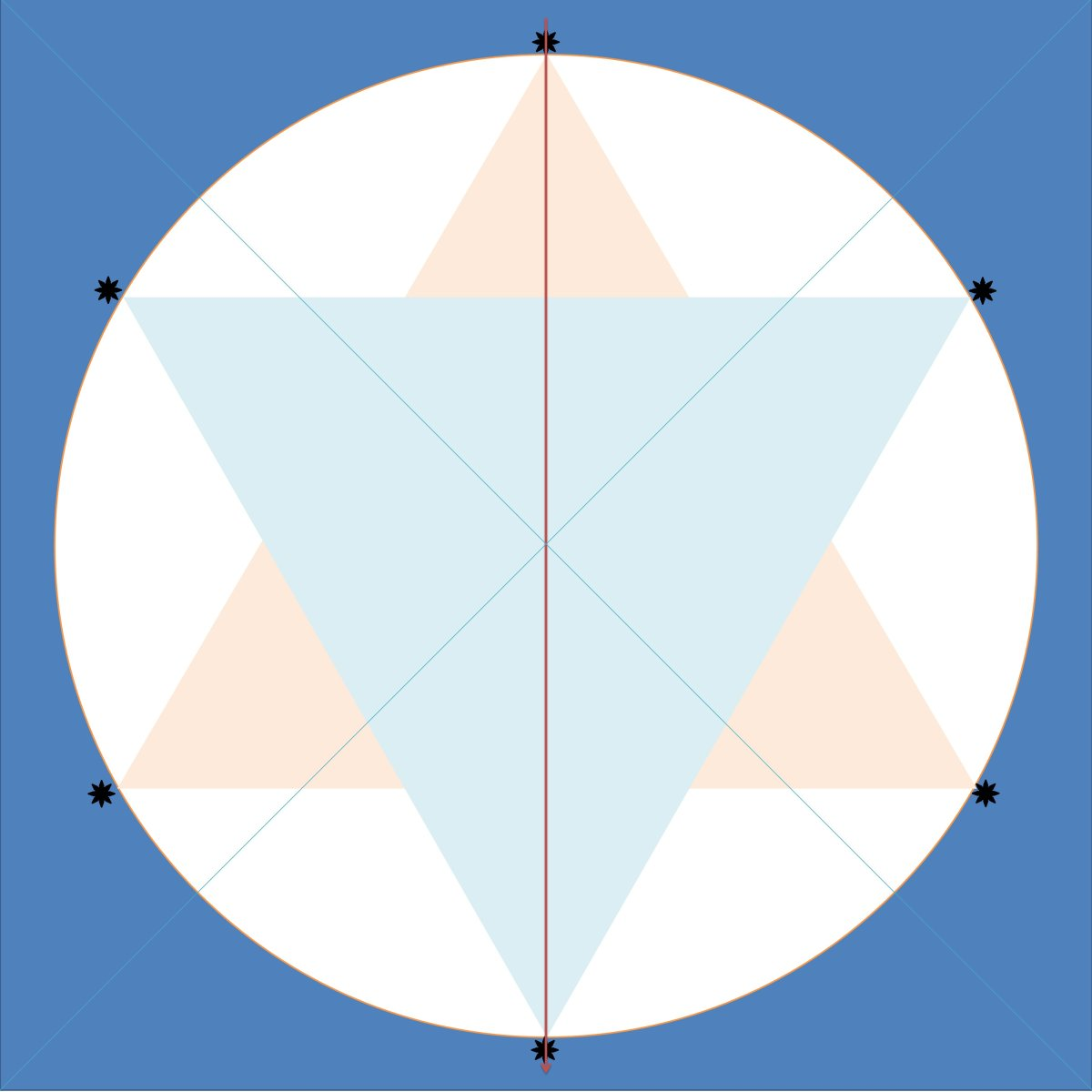 Figure 2 - Two large triangles and 6-point triangles