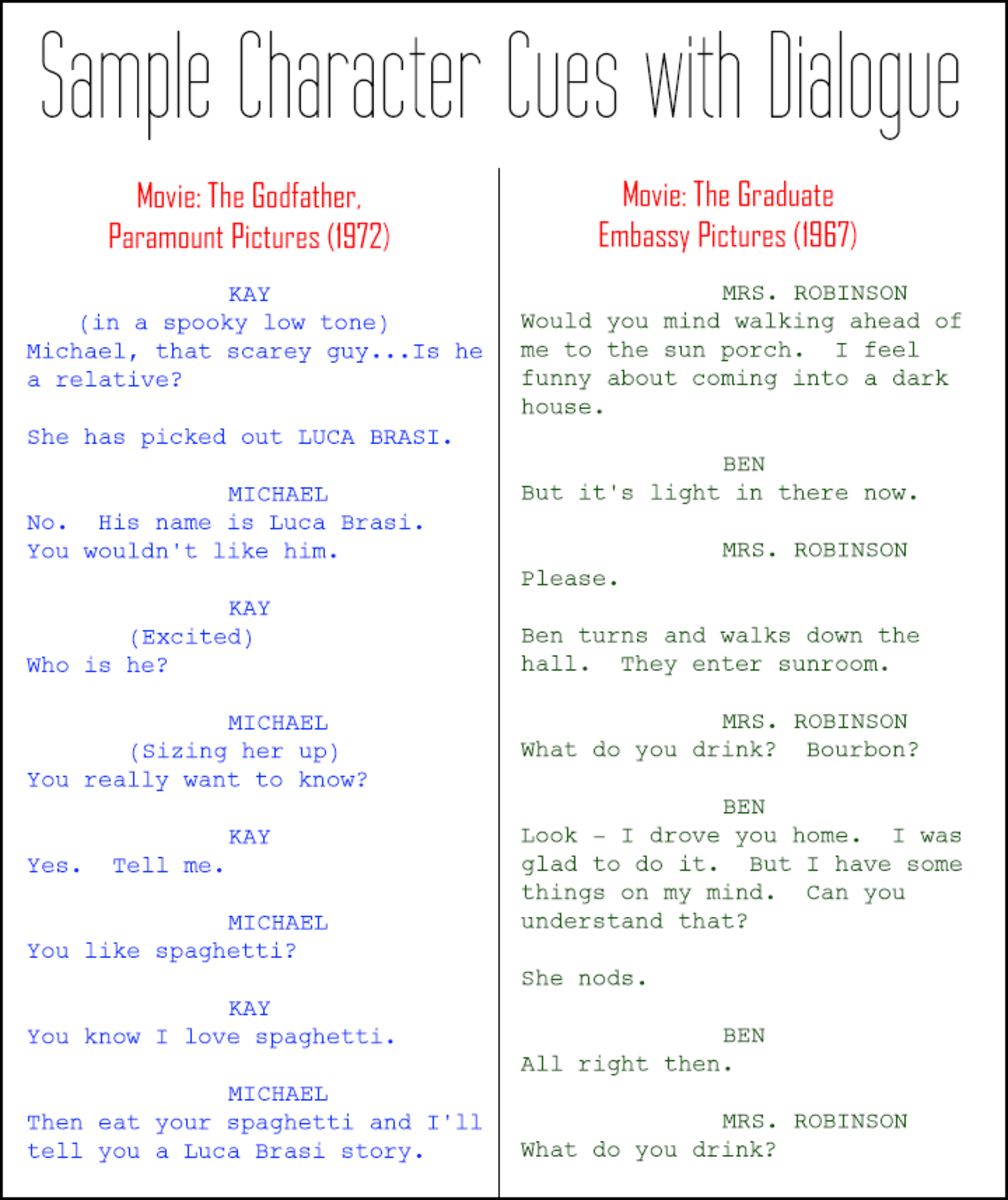how to write dialogue in third person