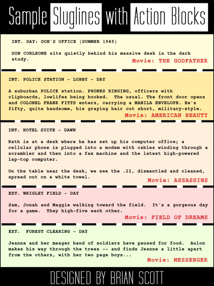 Common screenplay Sluglines used by seasoned screenwriters