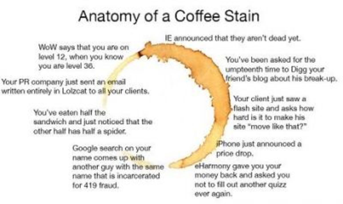 Spilled Coffee Physics
