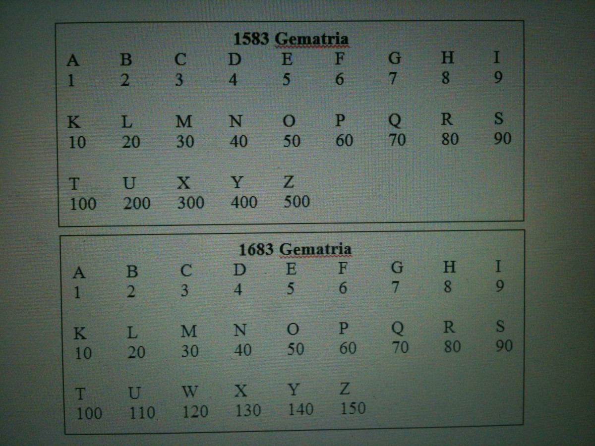 Gematria codes show why numerology is not reliable. The codes change to accommodate changes in alphabets.