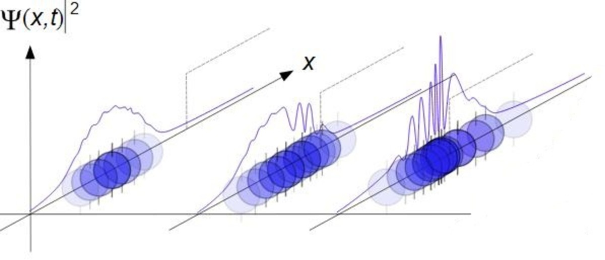 Schrödinger's Ψ abstraction of the EM rope shows the rope exhibiting REDSHIFT with longer λ from the left....as link-lengths compress to the shorter  λ BLUESHIFT region progressing to the right.