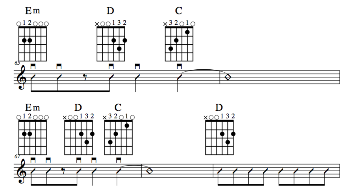 Forever And Always Guitar Chords