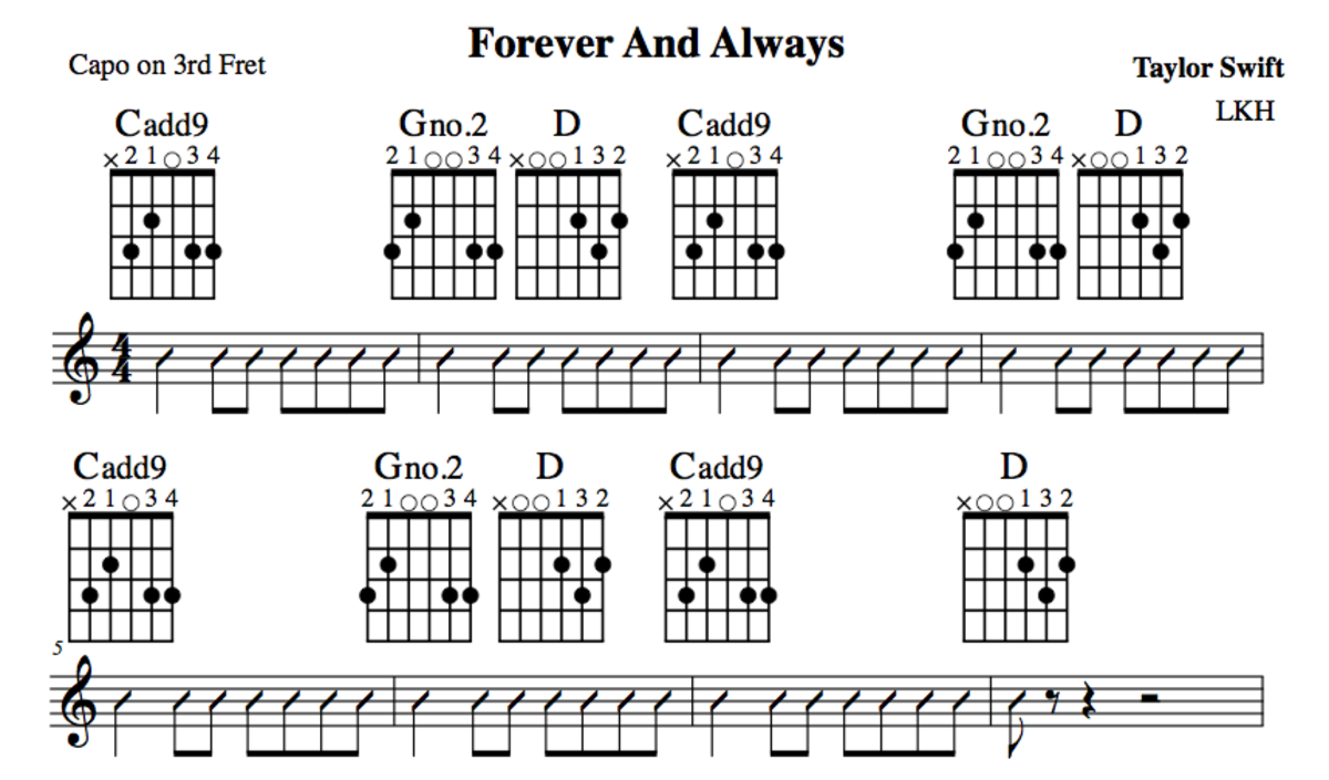 forever-and-always-chords-strumming-pattern-tab-videos-play-along-track-taylor-swift