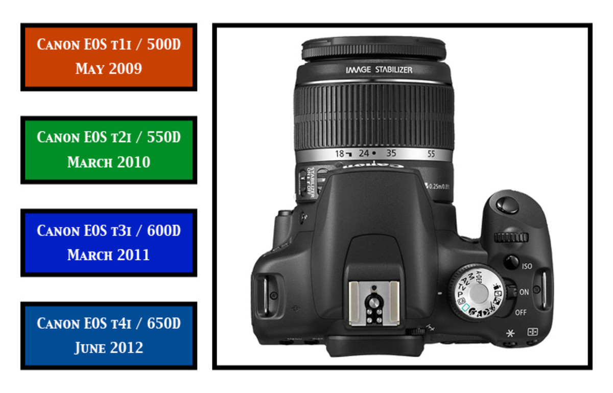 History of the Canon EOS Rebel Series: The Evolution of the Canon t4i / 650D