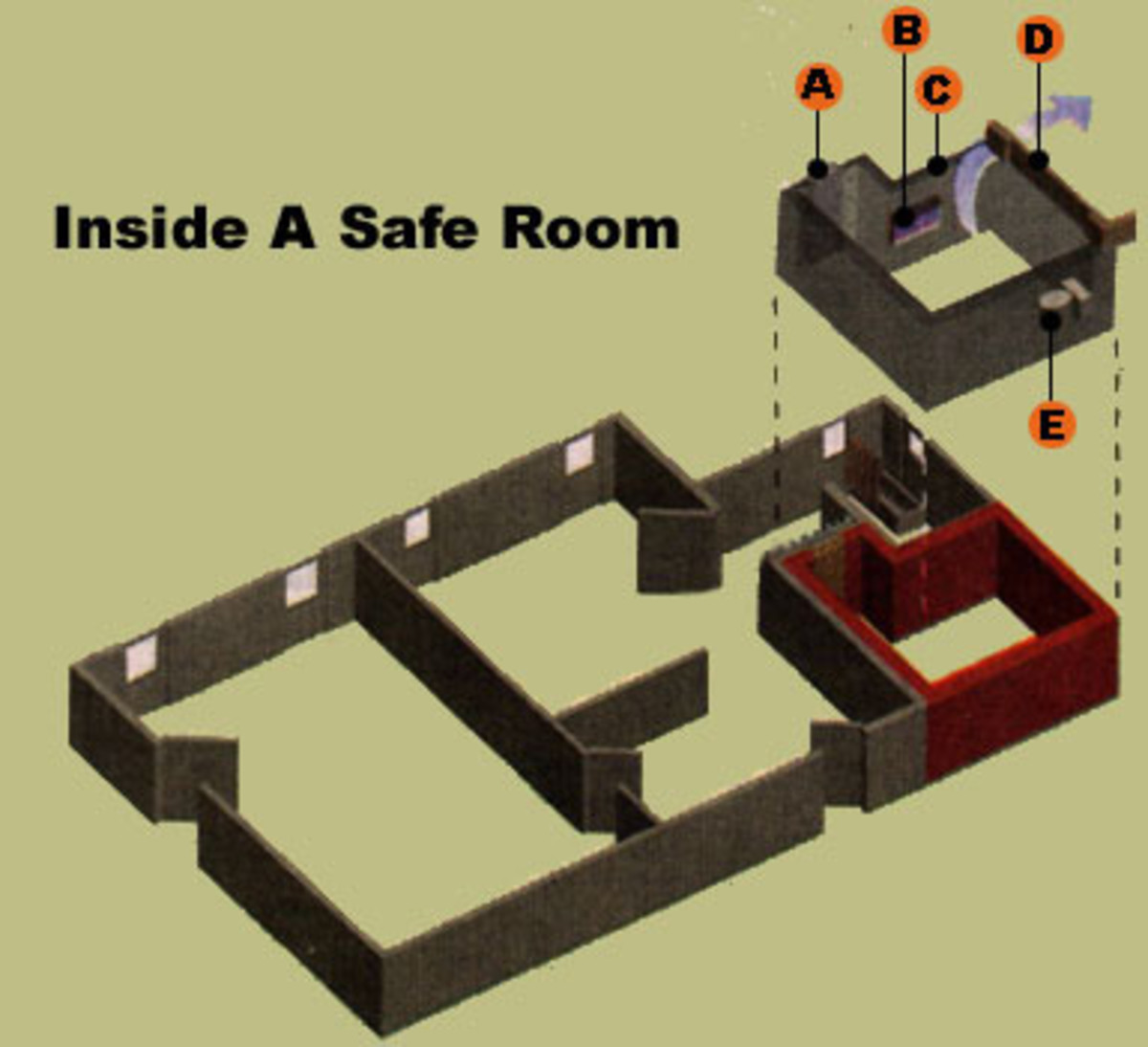 How To Build A Safe Room