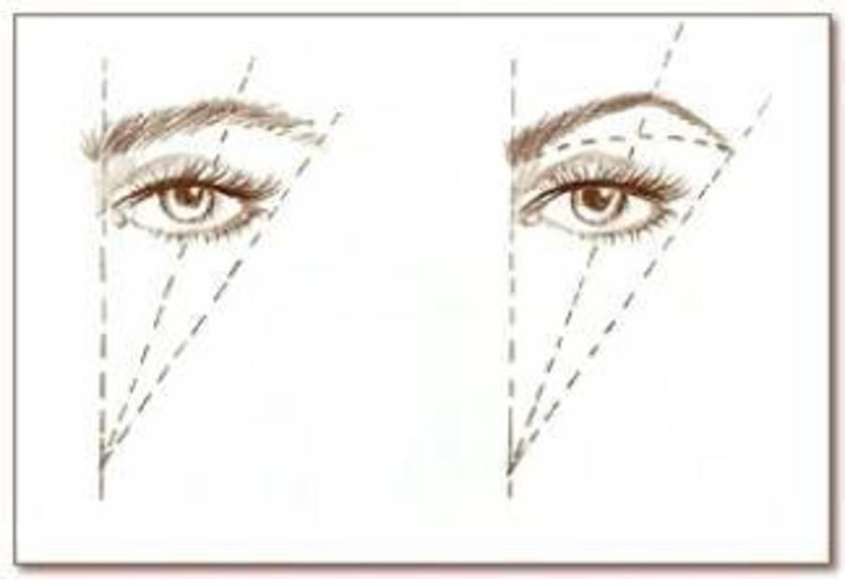 Eyebrow chart