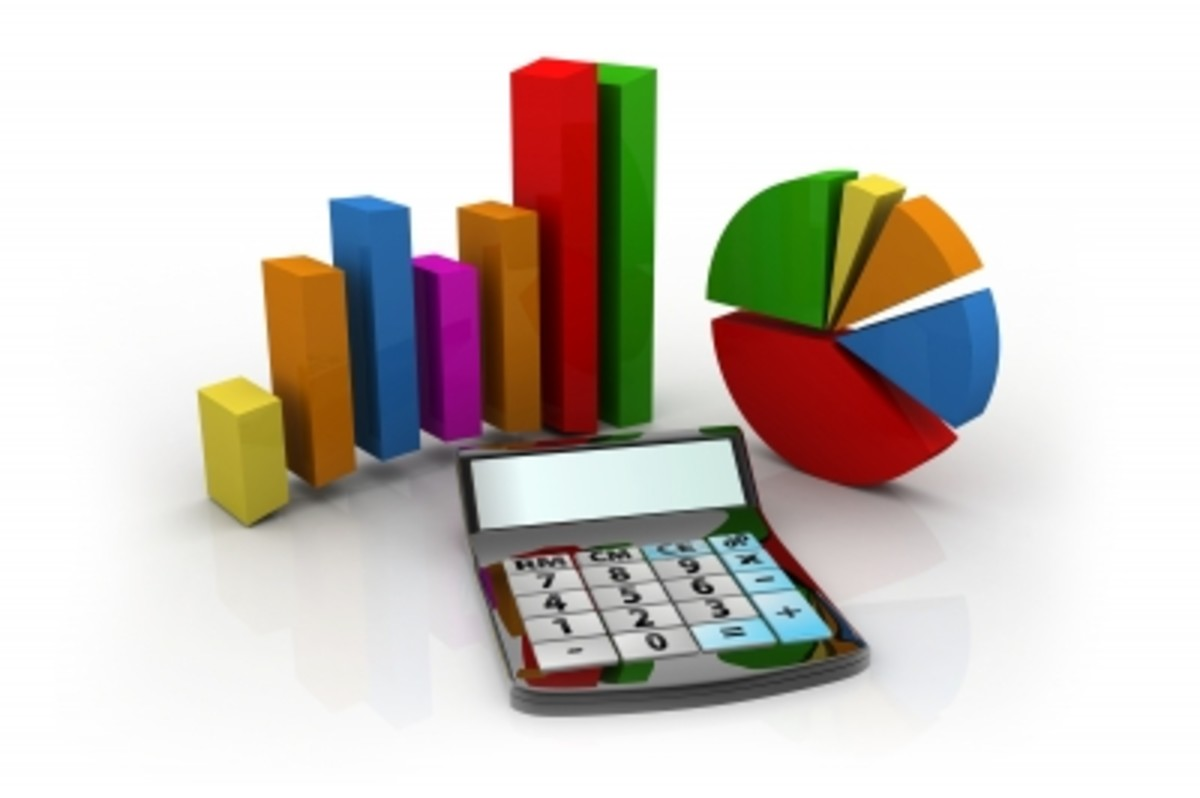 Analysis And Interpretation Of Financial Statements | Hubpages