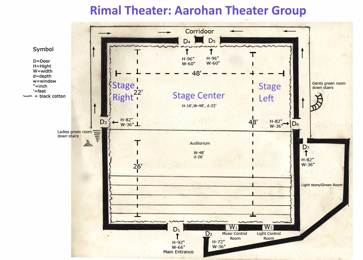 Theater design of Aarohan Theater Group, Nepal