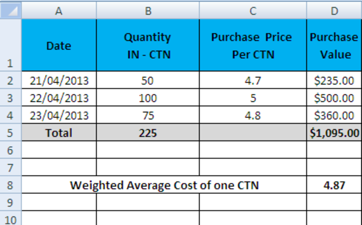how-to-calculate-weighted-average-cost-of-inventory-using-microsoft-office-excel