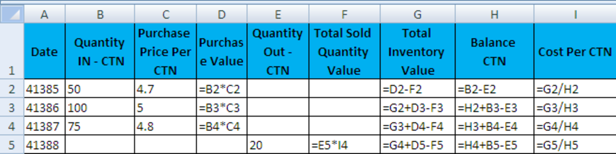 Calculating Weighted Average Cost of inventory - The Formulas