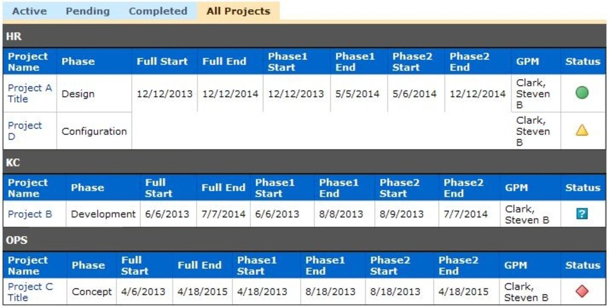 Create a Customized Content Query Web Part (CQWP) in SharePoint 2007/2010 with results Tabbed, Grouped, and Gridded