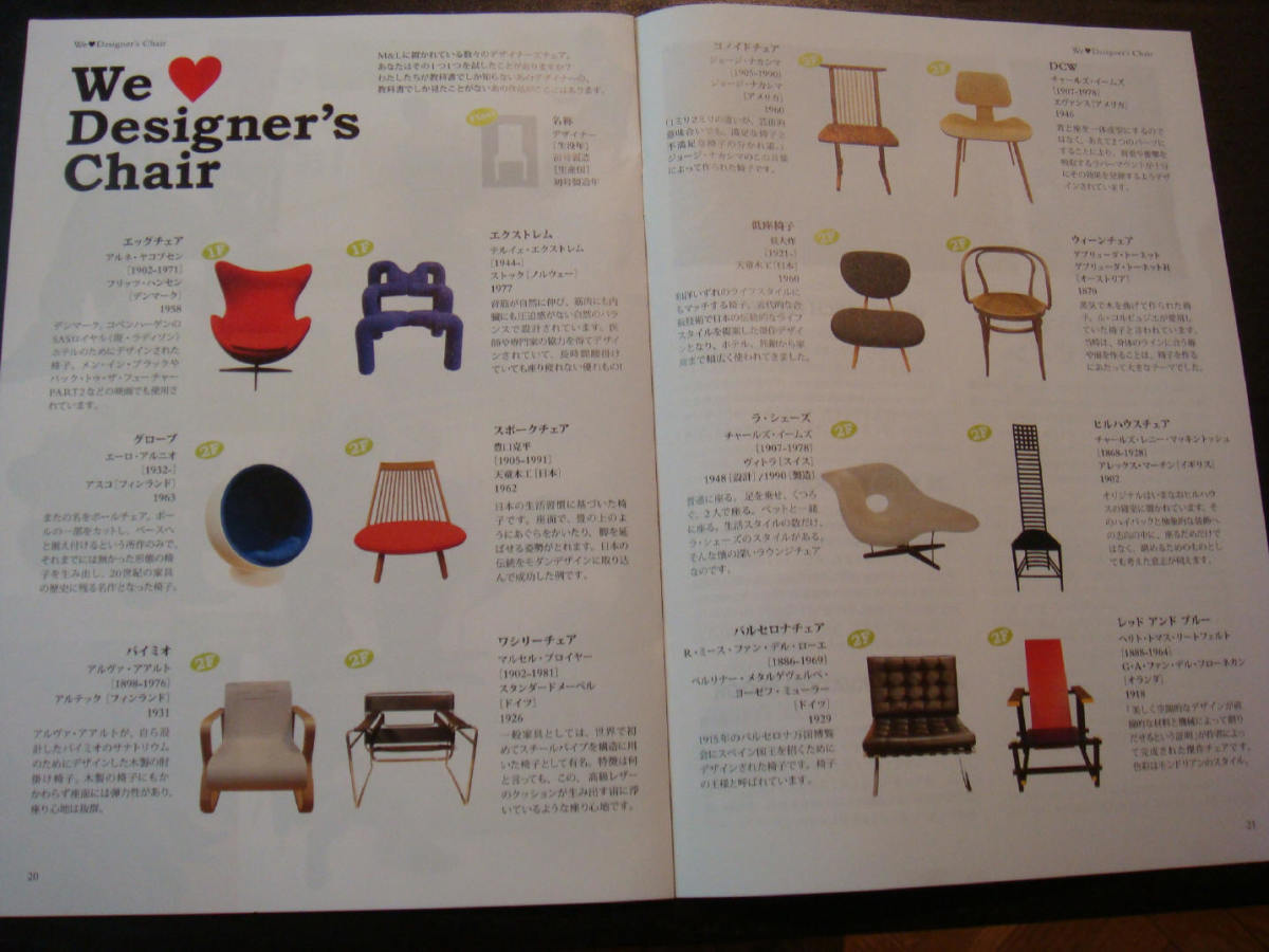 We Love Designer's Chairs section in MAU Newsletter