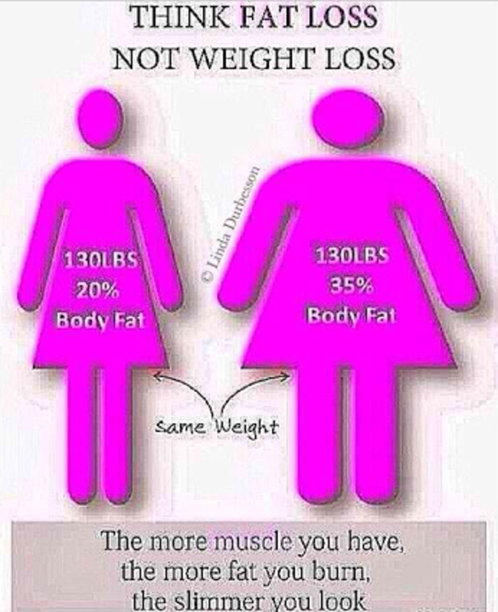 changing-your-body-composition