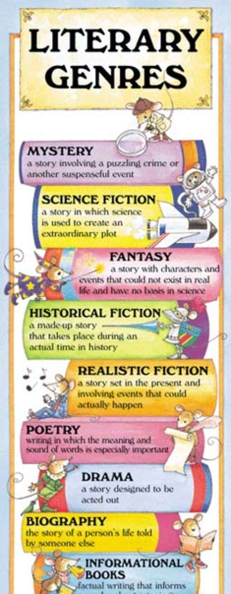 childrens-literature-genres
