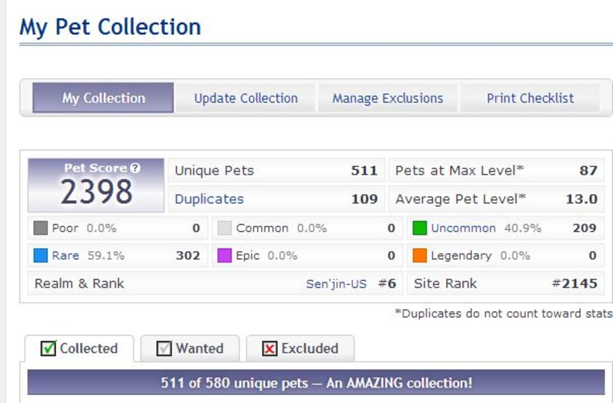 Pet Collection Statistics at Warcratpets.com
