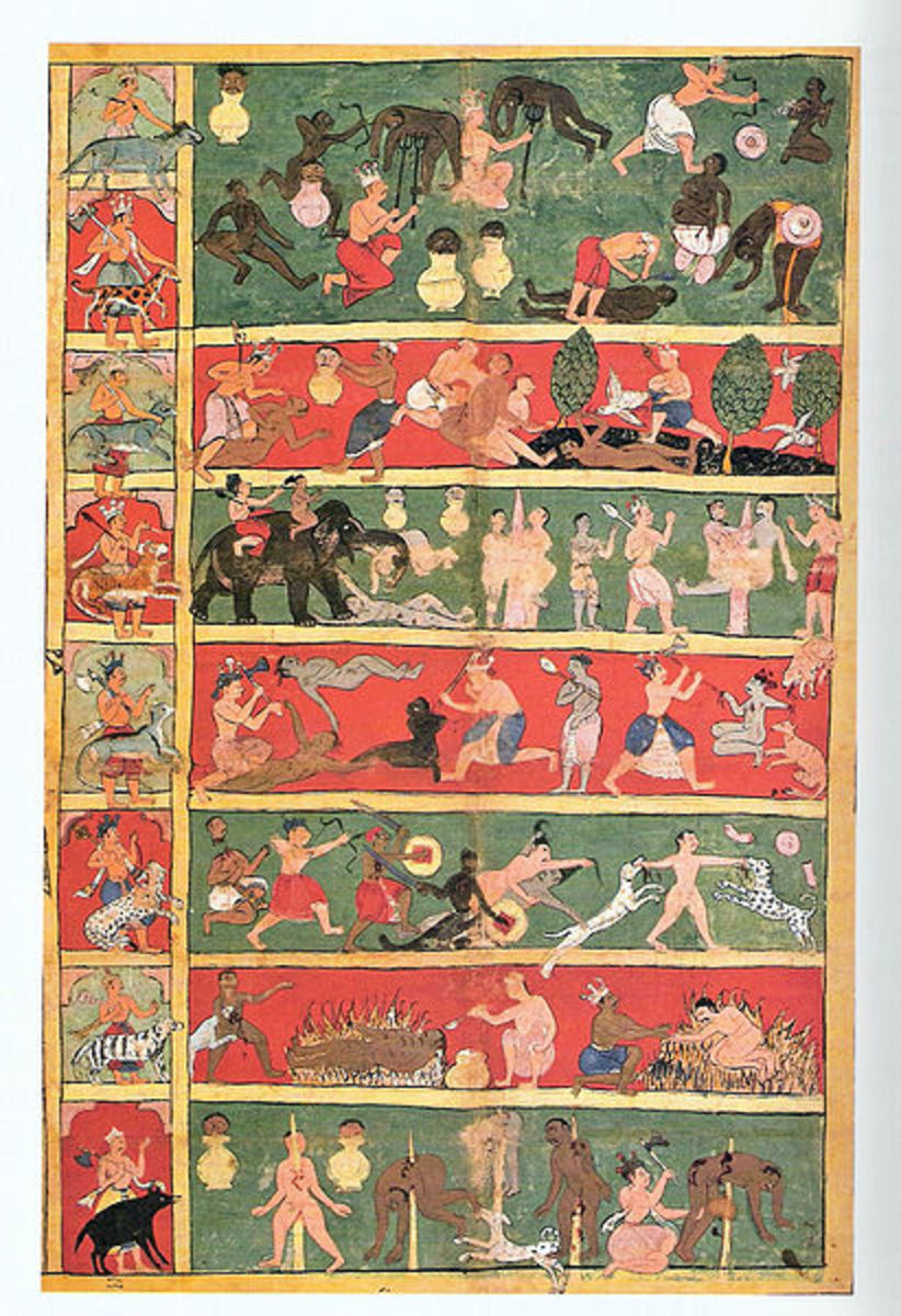 seven levels of hell as believed by jains, depicted in a 17th century cloth