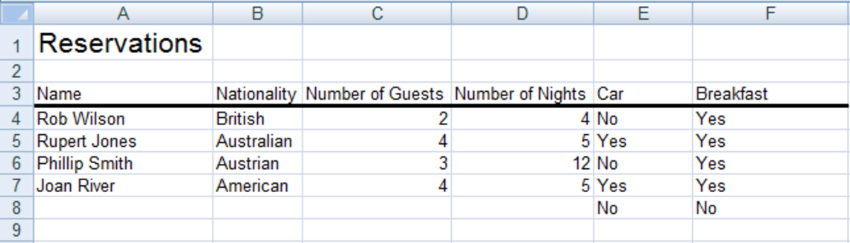 Example of the output from a UserForm in a worksheet in Excel 2007 or Excel 2010.