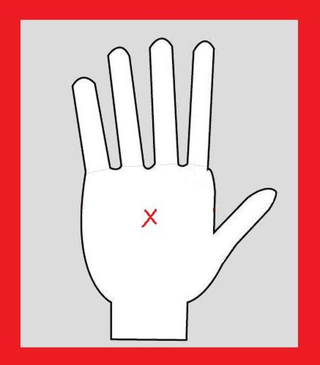 Psychic Signs in the Hands - Palmistry | HubPages