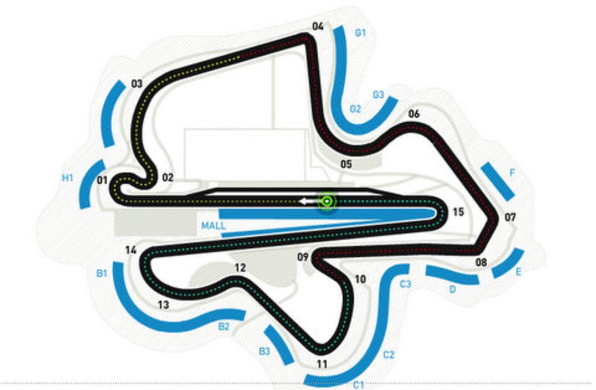 Malaysia F1 Sepang race circuit