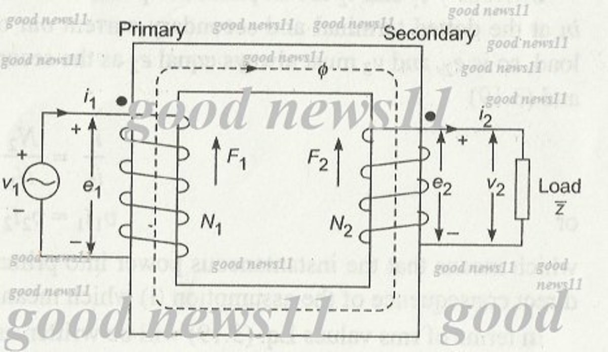Equivalent circuit and phasor diagram of transformers hubpages ideal transformer ccuart Choice Image