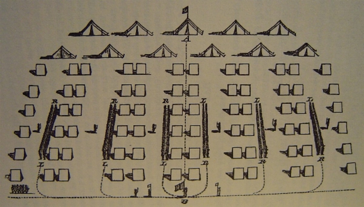 An illustration of a well-ordered camp with well-defined Company Streets