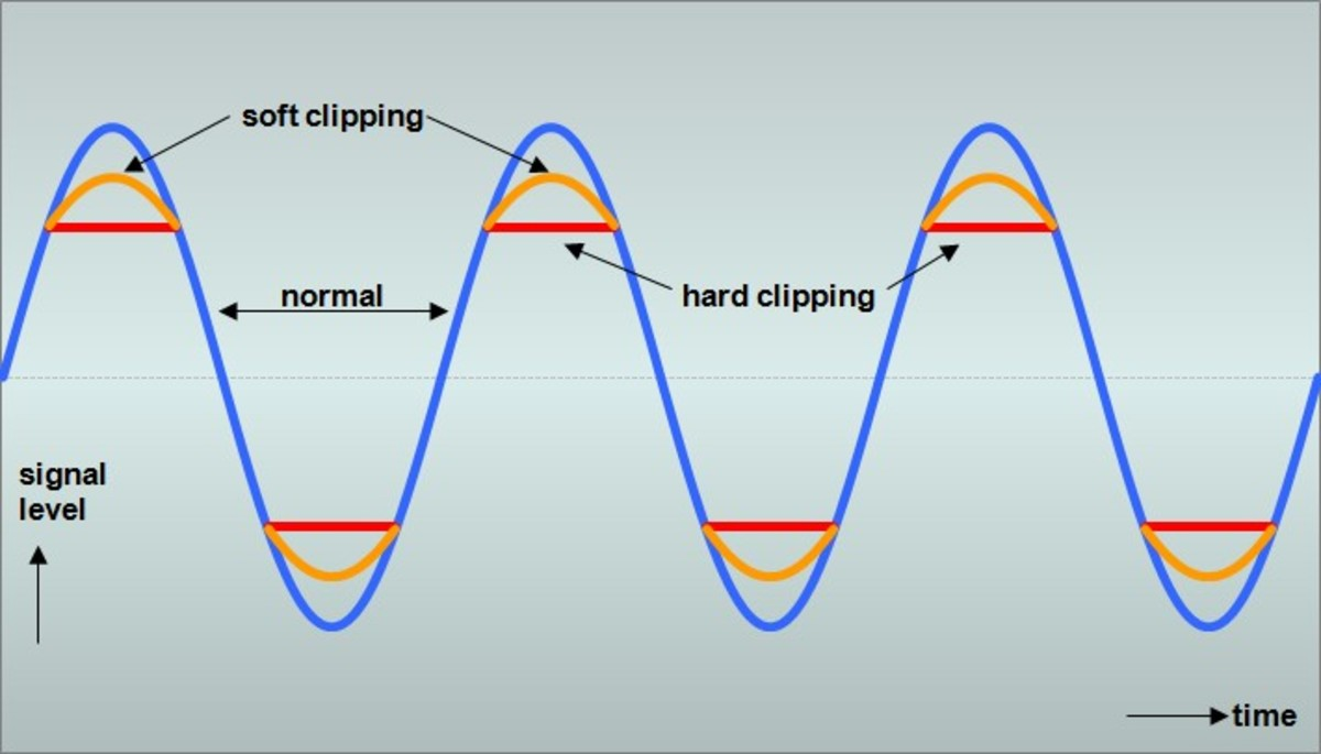"Overdrive pedals use the so called ""soft clipping"" circuit while distortion pedals use ""hard clipping""  circuit."