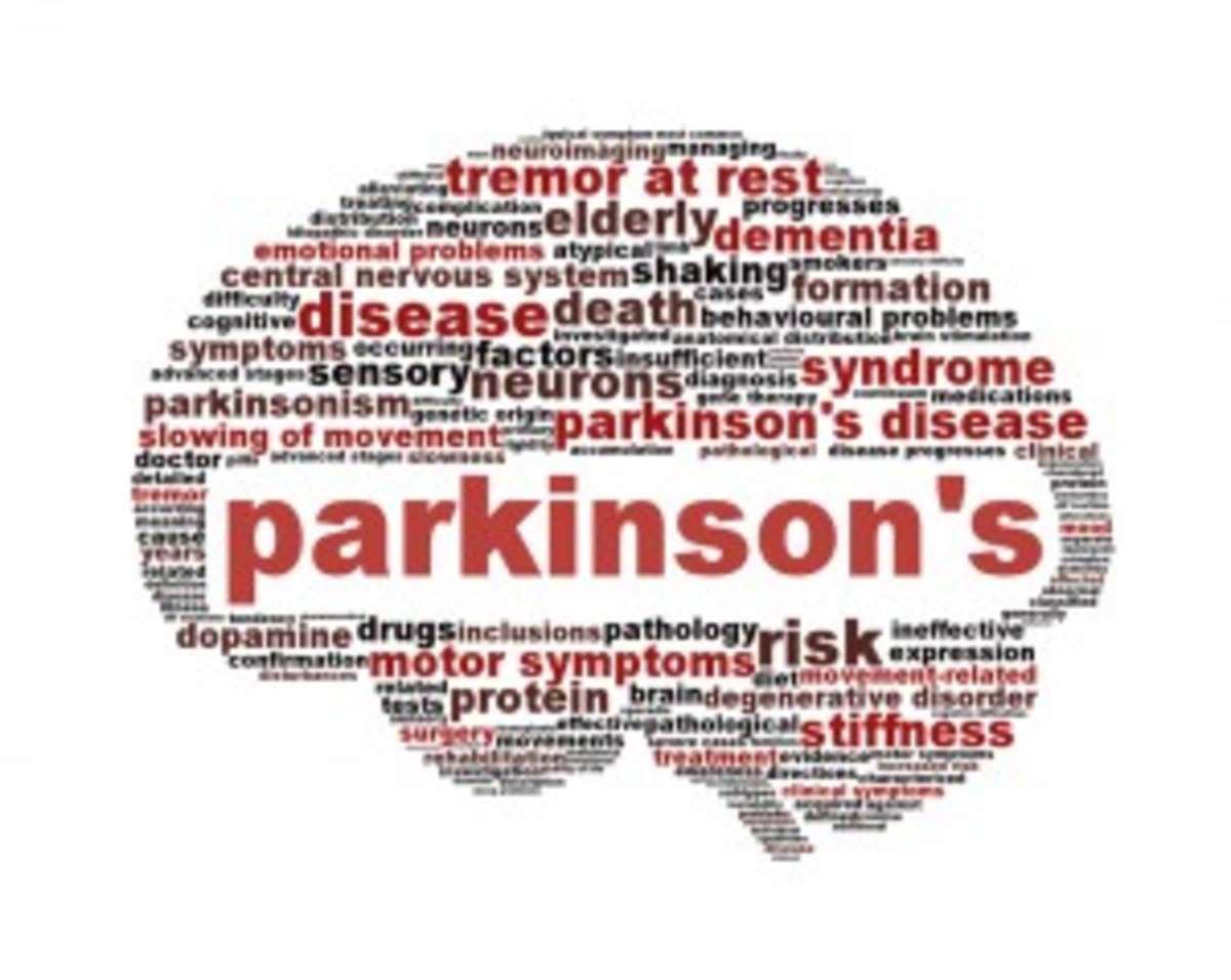 All the symptoms of Parkinson's Disease