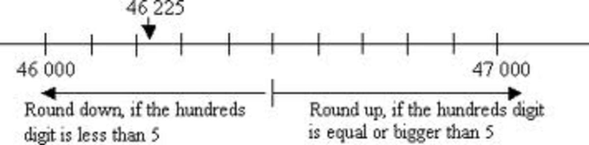 maths-help-how-to-round-a-number-to-the-nearest-10-100-or-1000-simple-rule-you-can-use-for-rounding-to-any-number