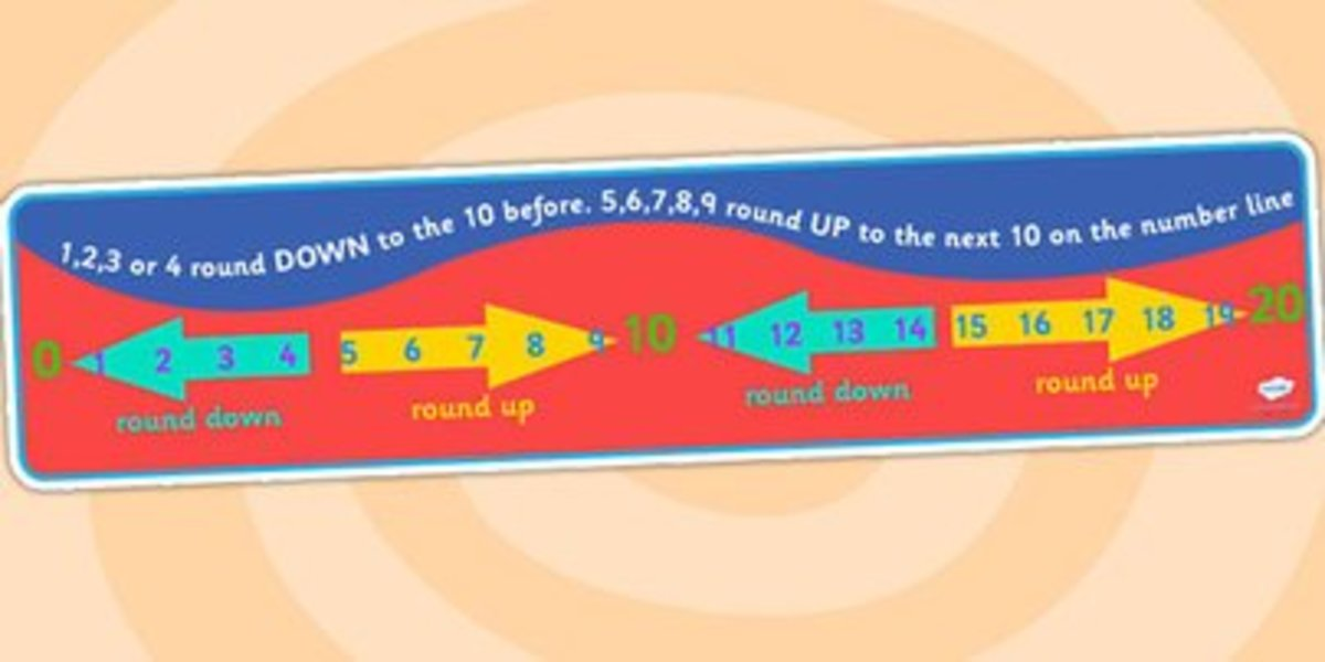 Maths help: How to round a number to the nearest 10,100 or 1000. Simple rounding rule to use for any any number.