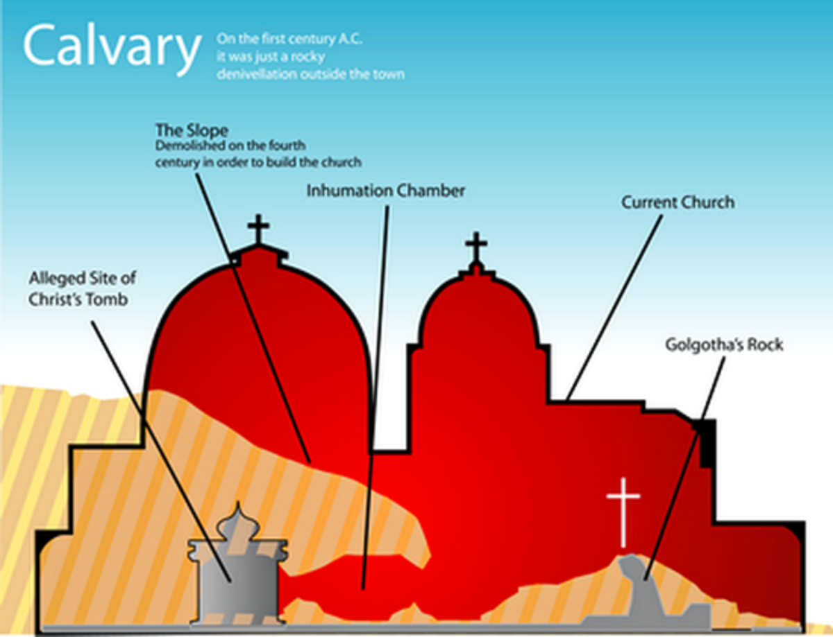 An excellent representation of the Calvary. Calvary used to be a sloppy mountainous quarry indicated by yellow striped colors. The grey denotes the the rock of the Calvary. Holy Sepulcher is built on the slops of the Calvary