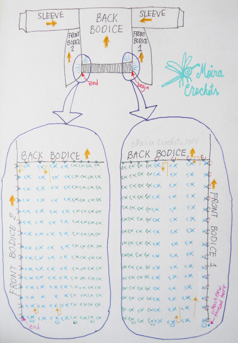 Diagram for back bodice's finish