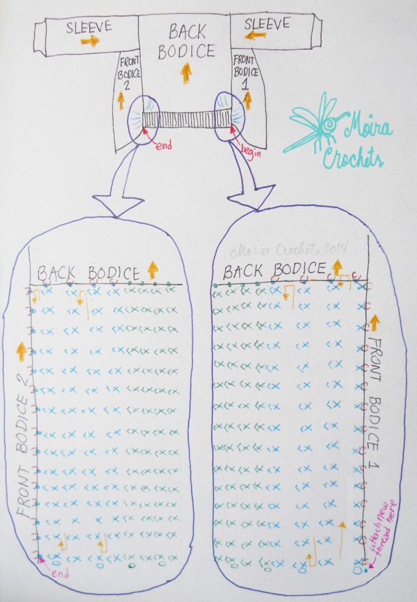 Diagram for back bodice's finish