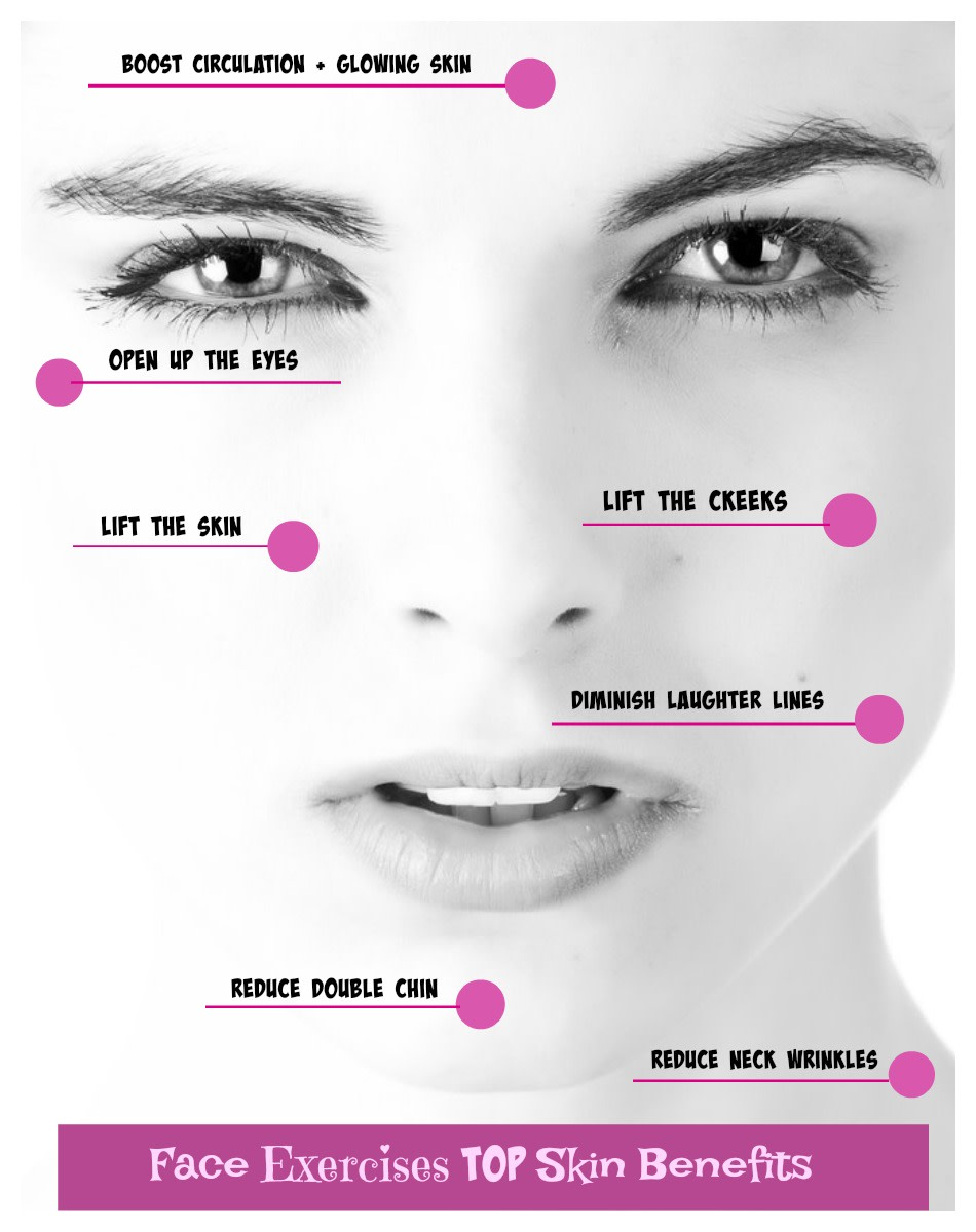 Top benefits of face exercises for the skin