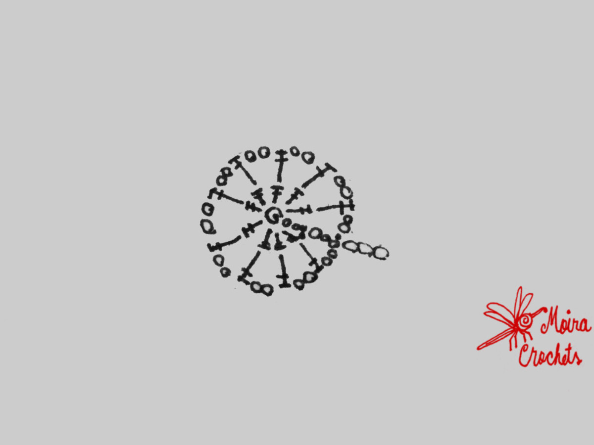(Dc in dc, ch 2) 9x, sl st to central chain of ch-5, ch 3, turn.