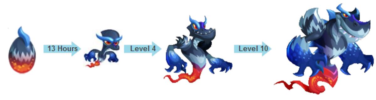 monster-legends-uncommon-monsters-guide
