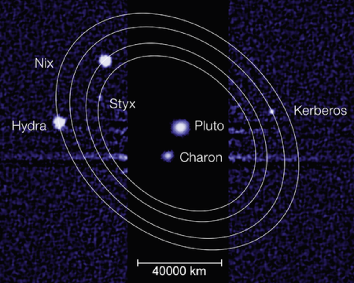 Map of Pluto's Moons using Hubble photos, the best images we had before New Horizons.