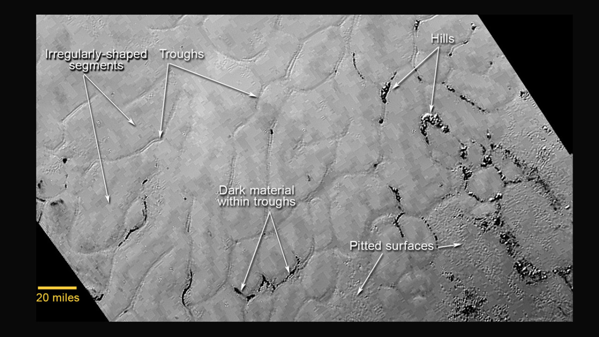 "Another tile of the July 14 b&w mosaic, the carbon monoxide plains in Pluto's ""heart."" Taken from 48,000 miles (77,000km) away. Note: there's JPG compression artifacts; the spacecraft will send back an uncompressed version later."