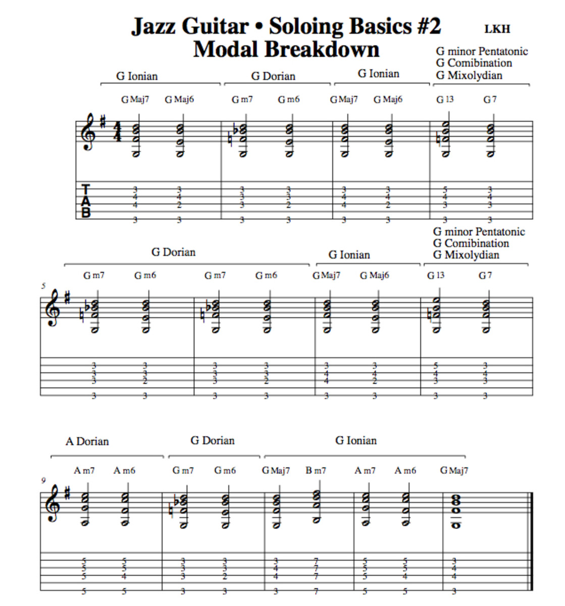 Jazz Guitar Lessons • Soloing Basics Part Two • Standard Notation, Tab, Theory, Videos, Chords