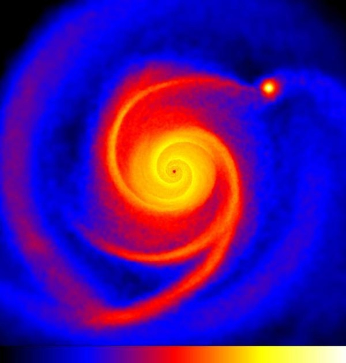 This forming Proto-Planet shows the vortex nature of how planets form from centrifugal force and gravity.