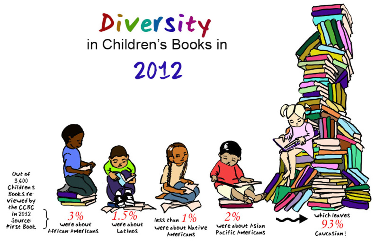 multiculturalism-in-childrens-books-in-america