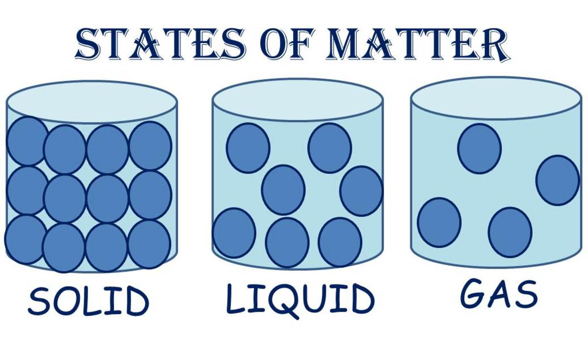 The three states of matter are solid, liquid, and gas.