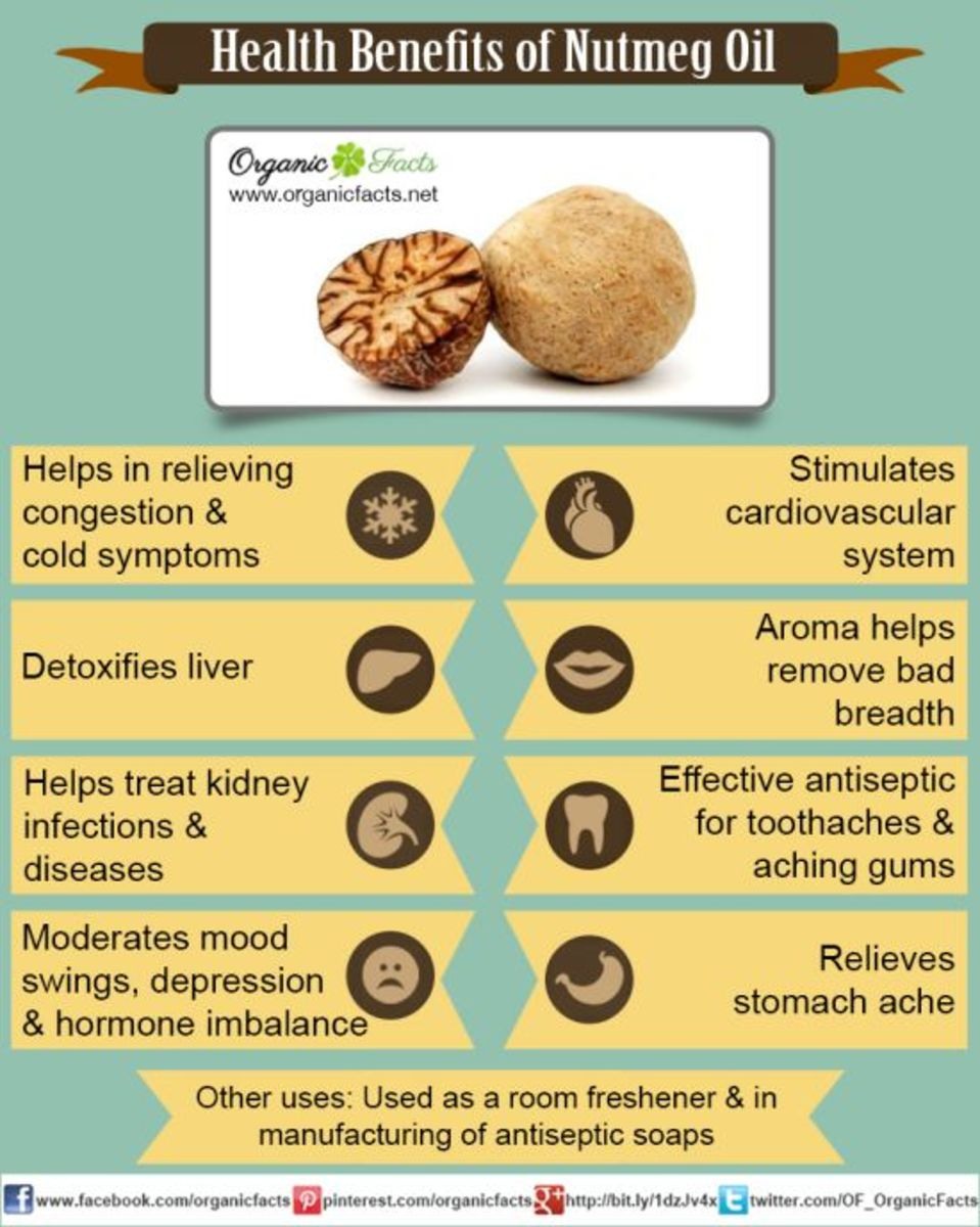 nutmeg-mace-ginger-and-cinnamon-health-benefits-and-side-effects