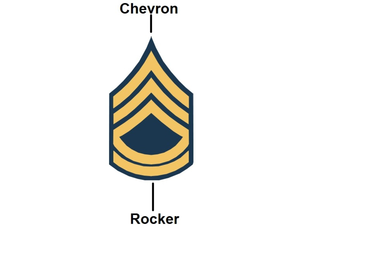 Illustrating the difference between chevrons and rockers on rank insignia.